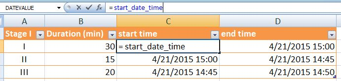 excel name manager usage