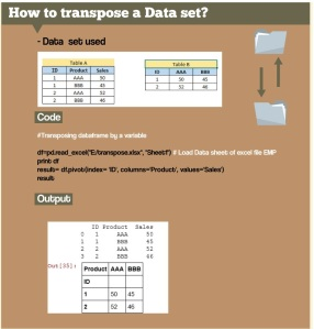 Panda_transpose_table