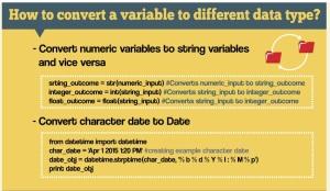 Panda_variable_convertion